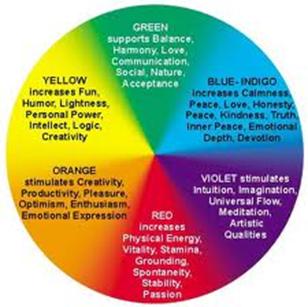 Aura-farger